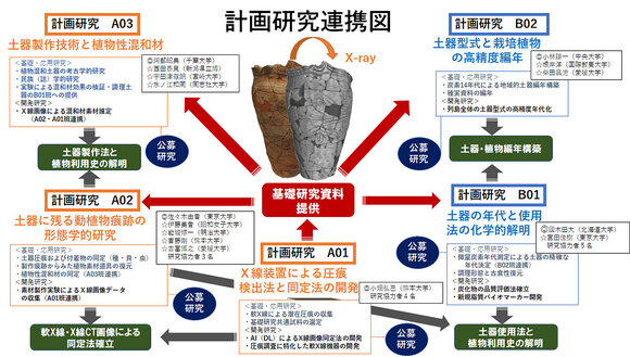 fig_organization1.jpg